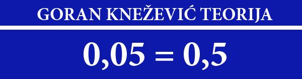 nobelovac